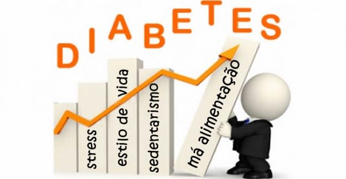 Três Coroas terá ação de prevenção ao diabetes